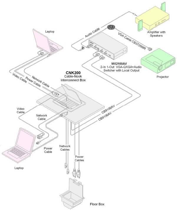 CNK200 Diagram