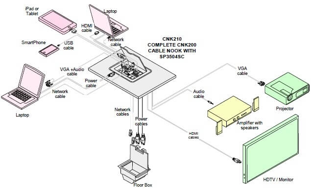 CNK210S application diagram