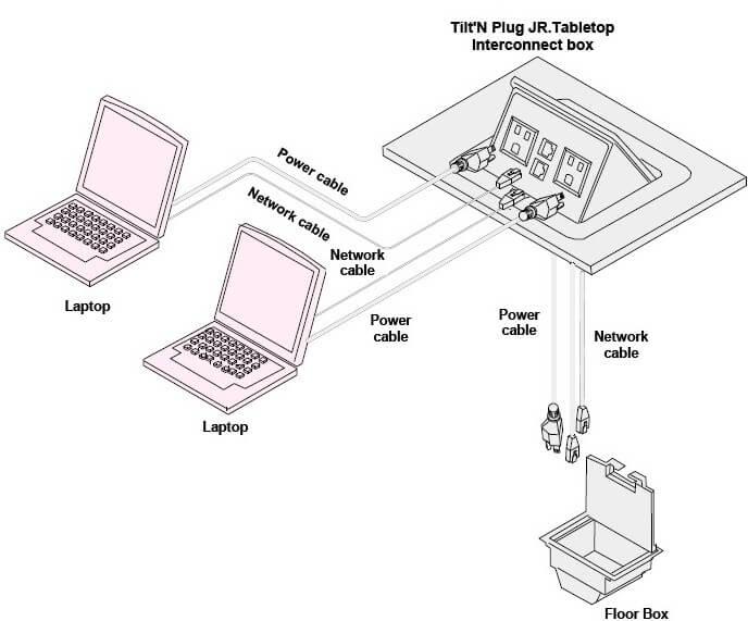 Tilt 'N Plug Jr. TNP150C Factory configured fully customized