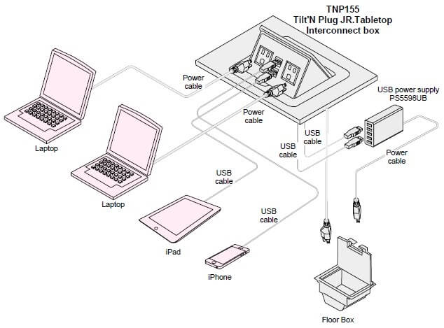 TNP155S Tabletop Interconnect Box